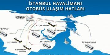 İstanbul Yeni Havalimanı ualaşım