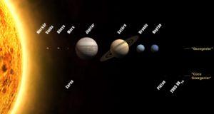 Güneş-sistemindeki-gezegenler